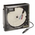 Dickson TH625 温度/湿度记录仪